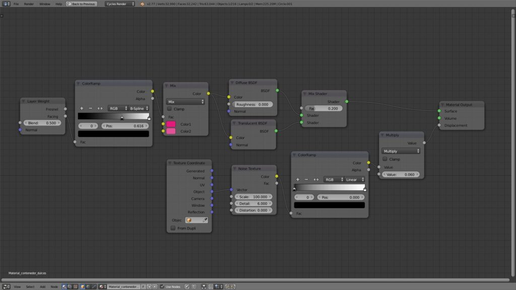 Material contenedor de dulces - Blender Cycles